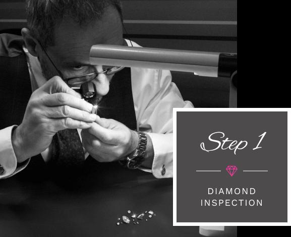Step 1: Diamond Inspection